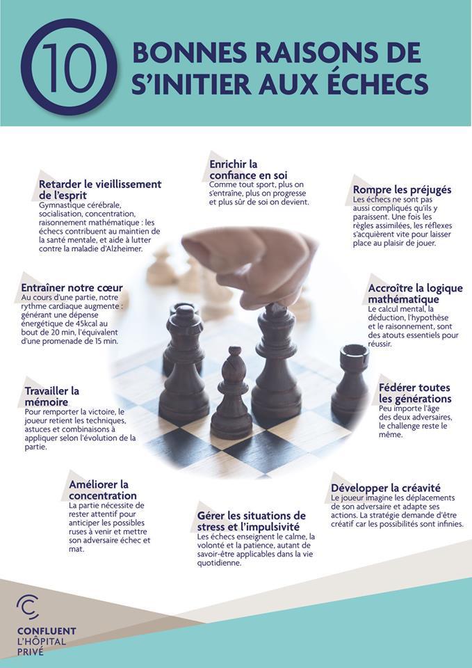 Flyer 10 bonnes raisons de jouer aux echecs